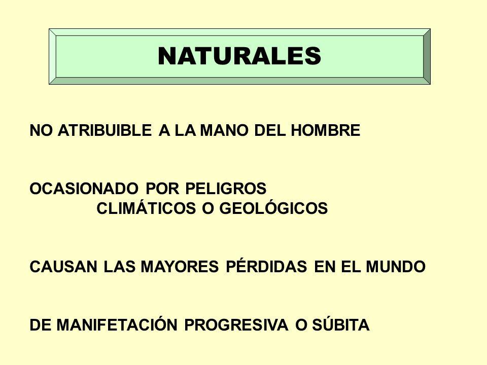 NATURALES NO ATRIBUIBLE A LA MANO DEL HOMBRE OCASIONADO POR PELIGROS CLIMÁTICOS O GEOLÓGICOS CAUSAN LAS MAYORES PÉRDIDAS EN EL MUNDO DE MANIFETACIÓN P