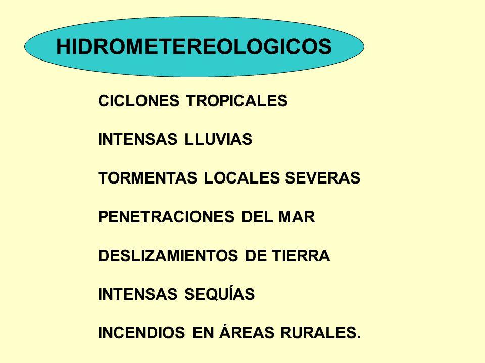 CICLONES TROPICALES INTENSAS LLUVIAS TORMENTAS LOCALES SEVERAS PENETRACIONES DEL MAR DESLIZAMIENTOS DE TIERRA INTENSAS SEQUÍAS INCENDIOS EN ÁREAS RURA