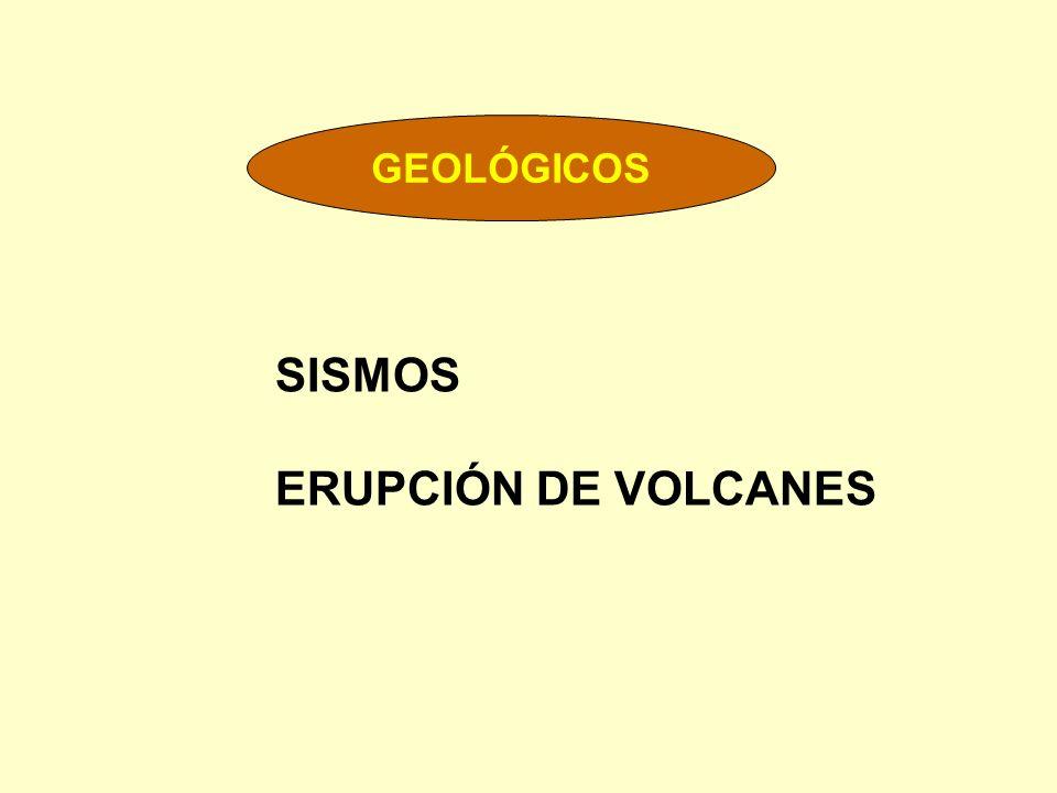 SISMOS ERUPCIÓN DE VOLCANES GEOLÓGICOS