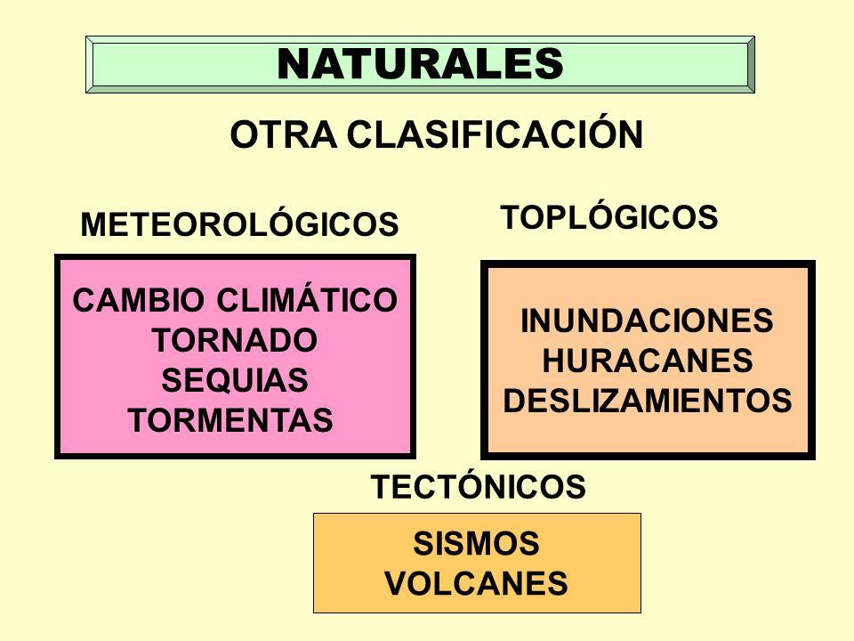 NATURALES CAMBIO CLIMÁTICO TORNADO SEQUIAS TORMENTAS INUNDACIONES HURACANES DESLIZAMIENTOS SISMOS VOLCANES METEOROLÓGICOS TOPLÓGICOS TECTÓNICOS OTRA C