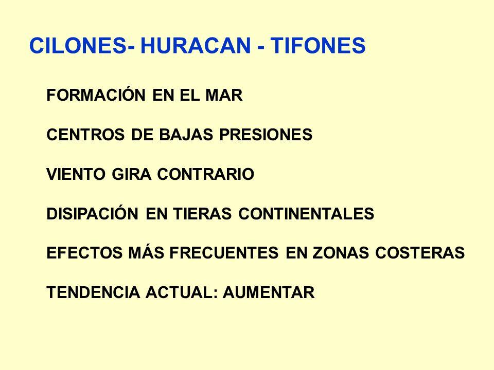 CILONES- HURACAN - TIFONES FORMACIÓN EN EL MAR CENTROS DE BAJAS PRESIONES VIENTO GIRA CONTRARIO DISIPACIÓN EN TIERAS CONTINENTALES EFECTOS MÁS FRECUEN