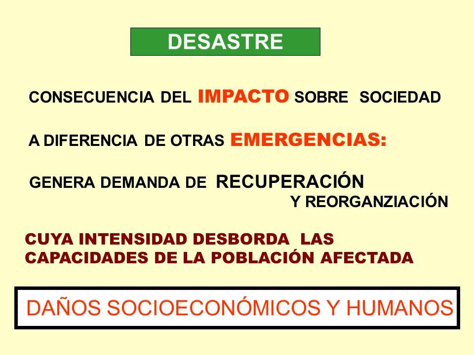 CONSECUENCIA DEL IMPACTO SOBRE SOCIEDAD A DIFERENCIA DE OTRAS EMERGENCIAS: GENERA DEMANDA DE RECUPERACIÓN Y REORGANZIACIÓN CUYA INTENSIDAD DESBORDA LA