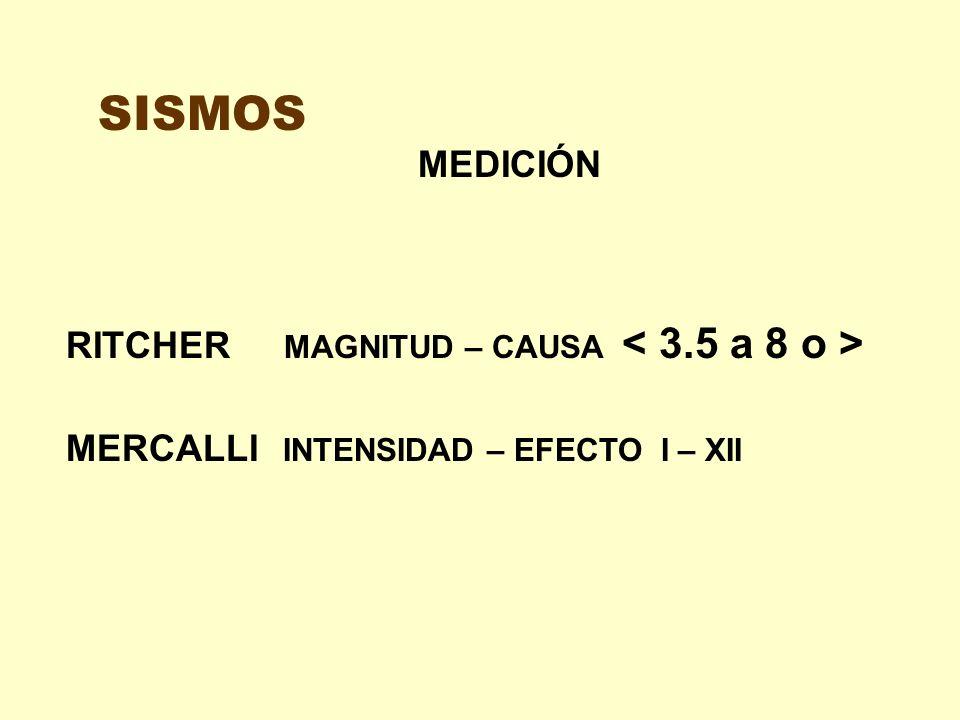 SISMOS MEDICIÓN RITCHER MAGNITUD – CAUSA MERCALLI INTENSIDAD – EFECTO I – XII