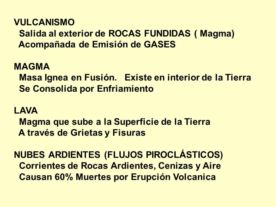 VULCANISMO Salida al exterior de ROCAS FUNDIDAS ( Magma) Acompañada de Emisión de GASES MAGMA Masa Ignea en Fusión. Existe en interior de la Tierra Se