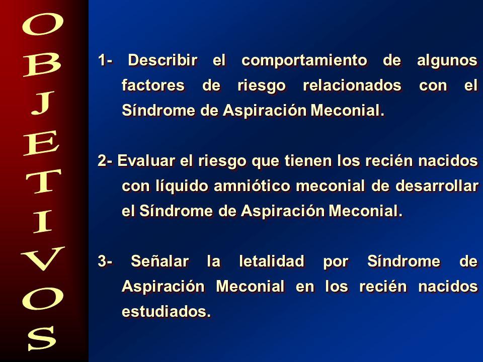 1- Describir el comportamiento de algunos factores de riesgo relacionados con el Síndrome de Aspiración Meconial. 2- Evaluar el riesgo que tienen los