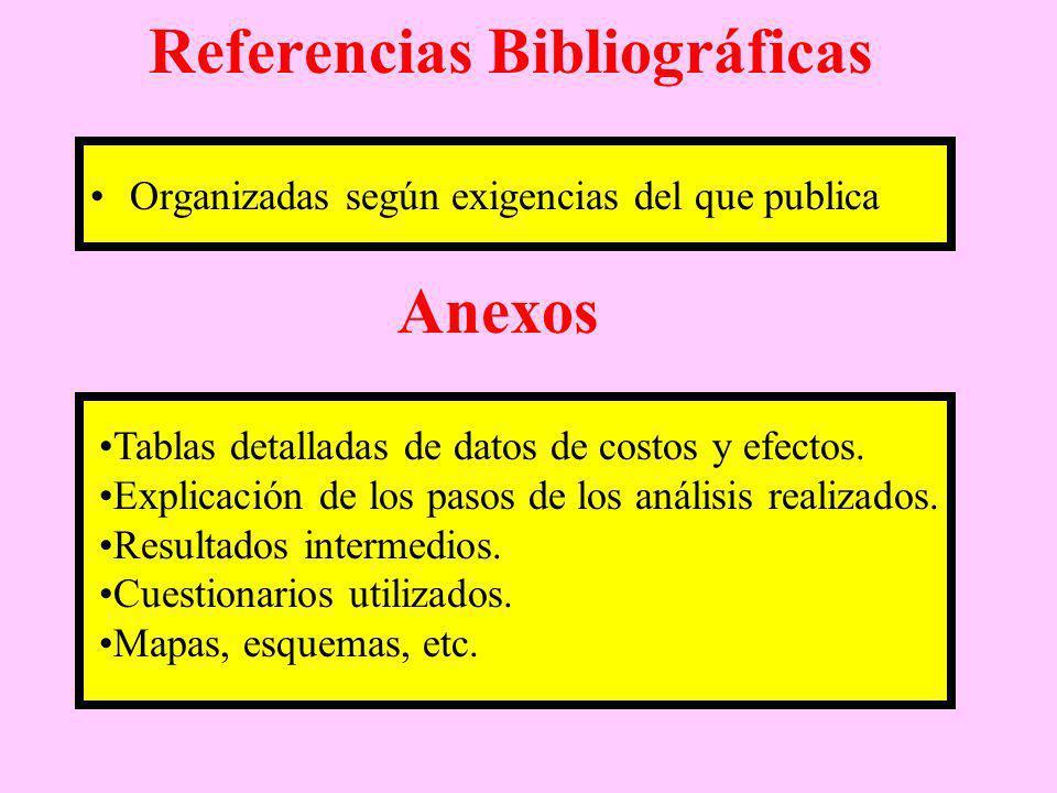 Referencias Bibliográficas Organizadas según exigencias del que publica Anexos Tablas detalladas de datos de costos y efectos. Explicación de los paso