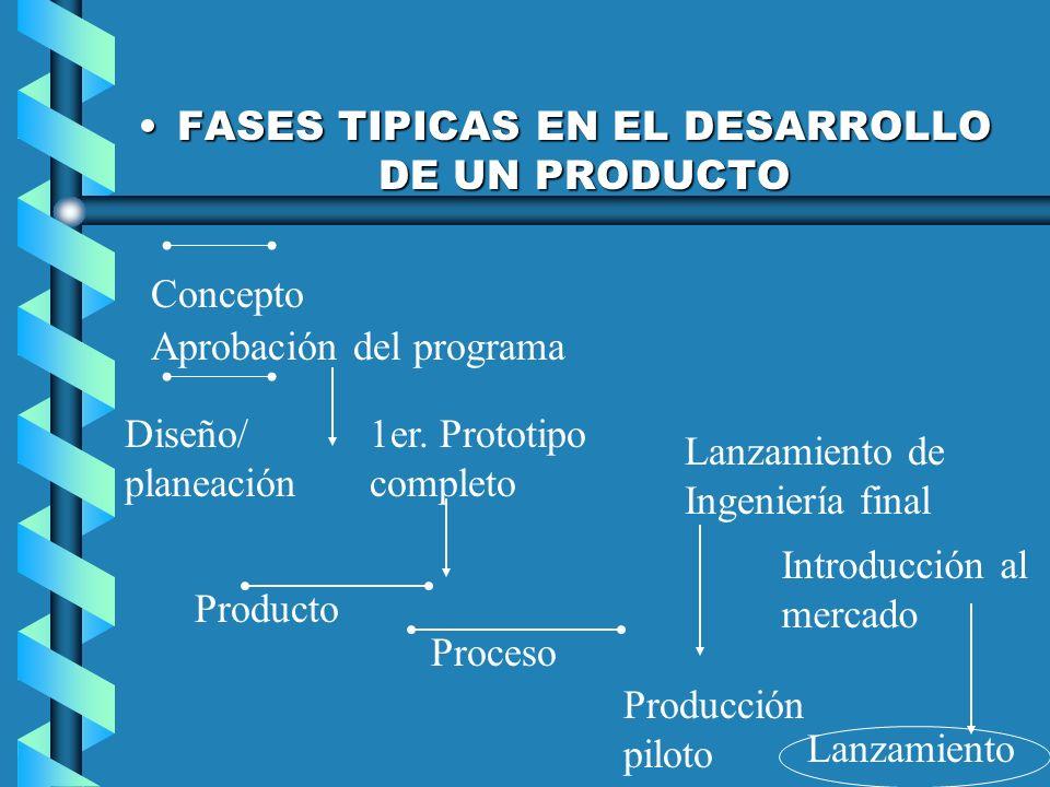 La selección de procesos, se refiere a la decisión estratégica de seleccionar que tipo de procesos de producción se deben tener en la planta.La selección de procesos, se refiere a la decisión estratégica de seleccionar que tipo de procesos de producción se deben tener en la planta.