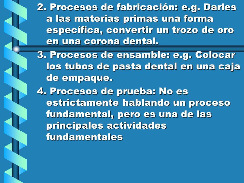 2. Procesos de fabricación: e.g. Darles a las materias primas una forma específica, convertir un trozo de oro en una corona dental. 3. Procesos de ens