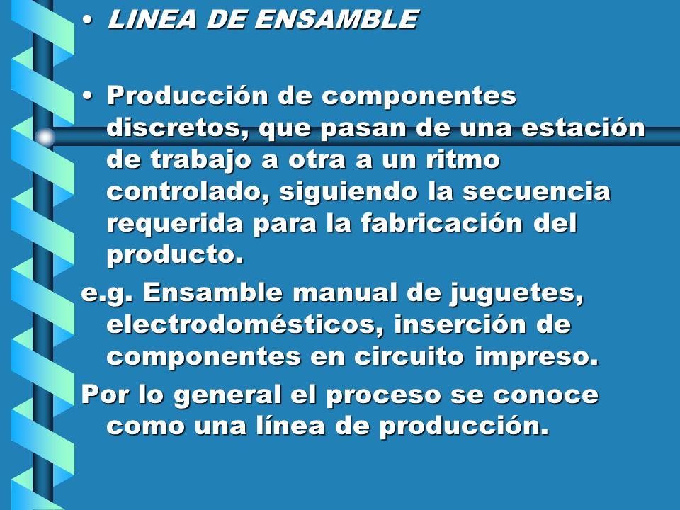 LINEA DE ENSAMBLELINEA DE ENSAMBLE Producción de componentes discretos, que pasan de una estación de trabajo a otra a un ritmo controlado, siguiendo l