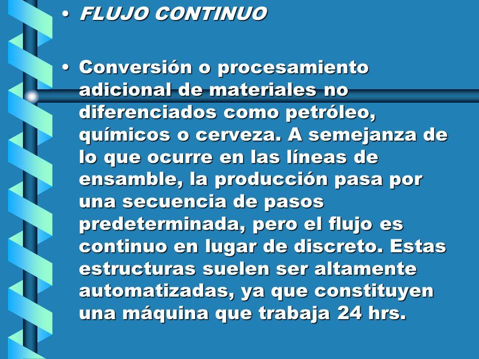 FLUJO CONTINUOFLUJO CONTINUO Conversión o procesamiento adicional de materiales no diferenciados como petróleo, químicos o cerveza. A semejanza de lo