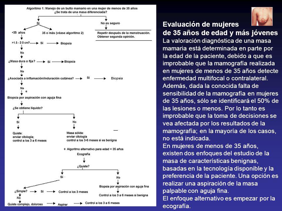 Evaluación de mujeres de 35 años de edad y más jóvenes La valoración diagnóstica de una masa mamaria está determinada en parte por la edad de la pacie