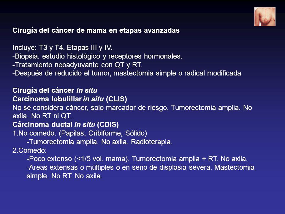 Cirugía del cáncer de mama en etapas avanzadas Incluye: T3 y T4. Etapas III y IV. -Biopsia: estudio histológico y receptores hormonales. -Tratamiento
