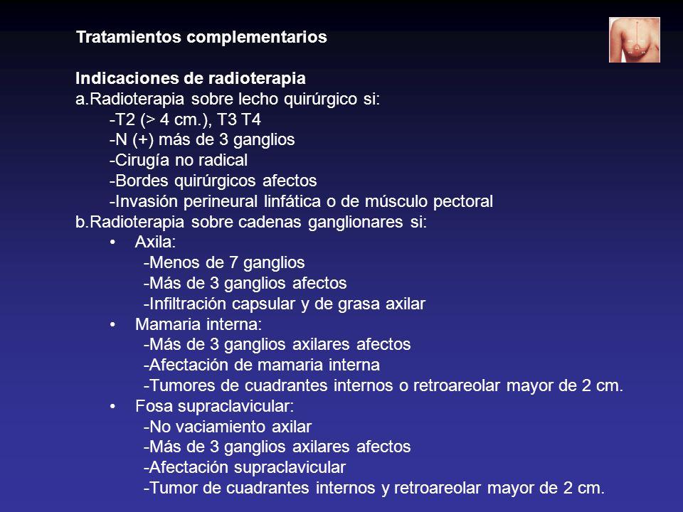 Tratamientos complementarios Indicaciones de radioterapia a.Radioterapia sobre lecho quirúrgico si: -T2 (> 4 cm.), T3 T4 -N (+) más de 3 ganglios -Cir