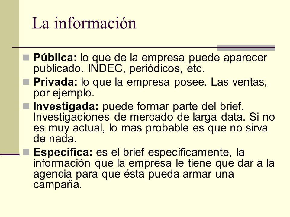 La información Pública: lo que de la empresa puede aparecer publicado. INDEC, periódicos, etc. Privada: lo que la empresa posee. Las ventas, por ejemp
