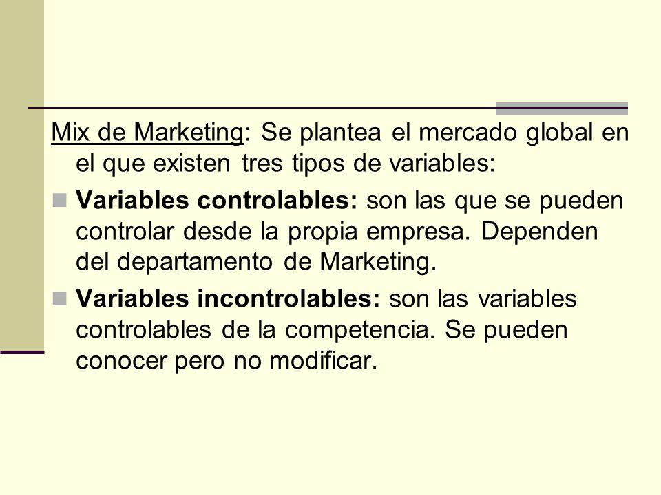 Mix de Marketing: Se plantea el mercado global en el que existen tres tipos de variables: Variables controlables: son las que se pueden controlar desd