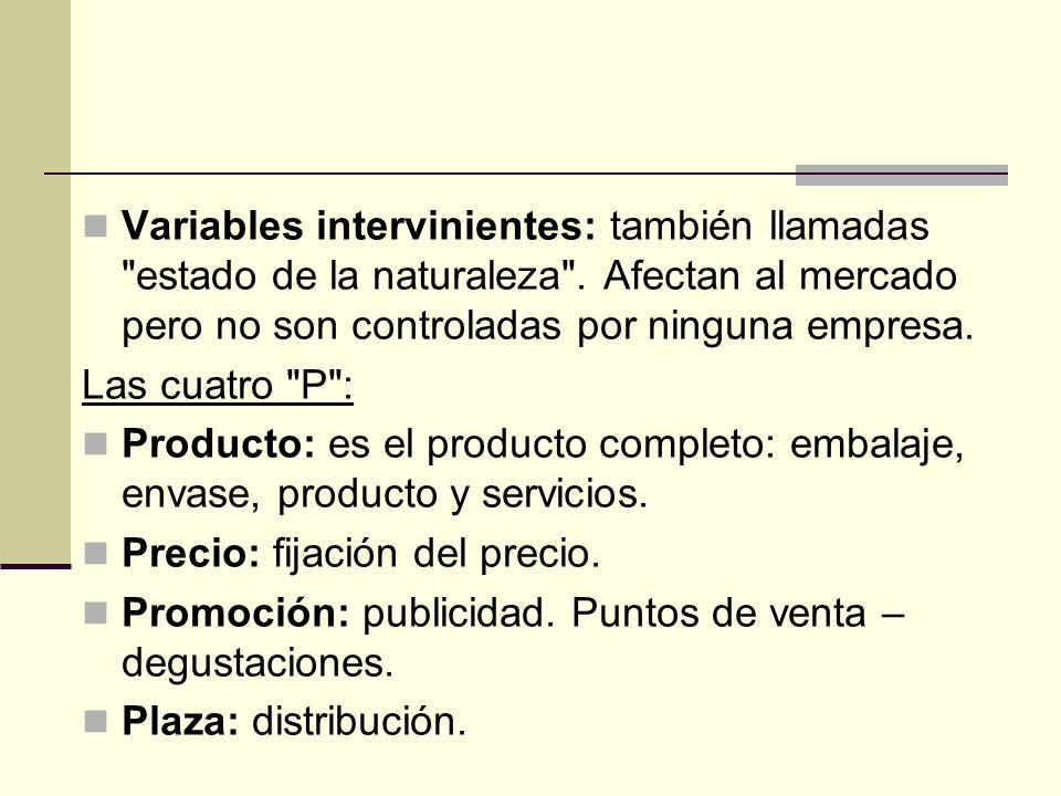 Variables intervinientes: también llamadas