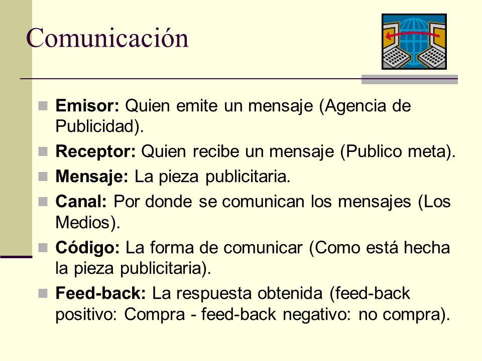 Comunicación Emisor: Quien emite un mensaje (Agencia de Publicidad). Receptor: Quien recibe un mensaje (Publico meta). Mensaje: La pieza publicitaria.