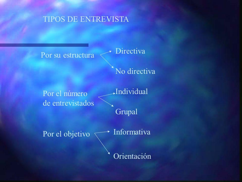 Entrevista Es una conversación con un propósito definido entre la persona que entrevista y el o los entrevistados. La entrevista puede tener el propós