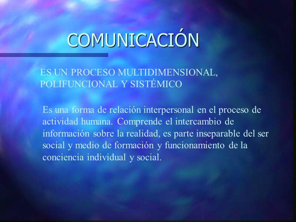 COMUNICACIÓN ES UN PROCESO MULTIDIMENSIONAL, POLIFUNCIONAL Y SISTÉMICO Es una forma de relación interpersonal en el proceso de actividad humana.