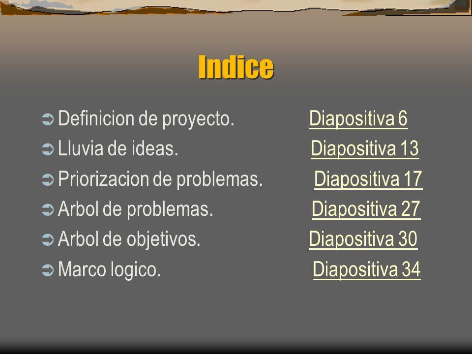 Indice Definicion de proyecto. Diapositiva 6Diapositiva 6 Lluvia de ideas. Diapositiva 13Diapositiva 13 Priorizacion de problemas. Diapositiva 17Diapo