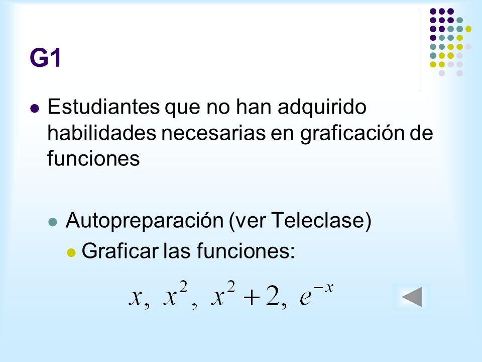 G1 Estudiantes que no han adquirido habilidades necesarias en graficación de funciones Autopreparación (ver Teleclase) Graficar las funciones: