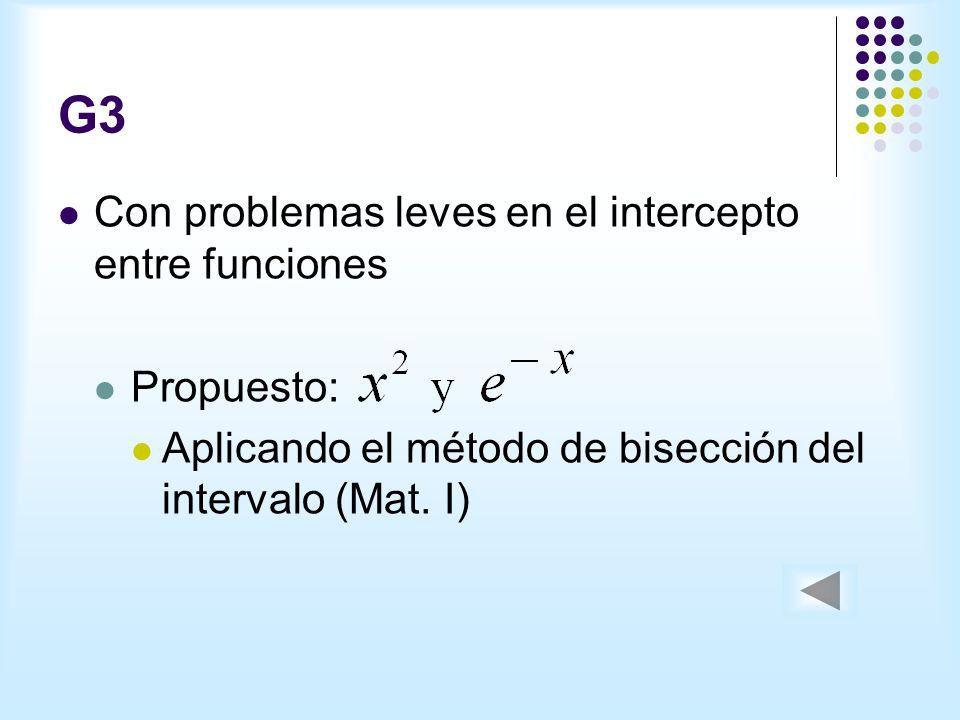 G3 Con problemas leves en el intercepto entre funciones Propuesto: Aplicando el método de bisección del intervalo (Mat.