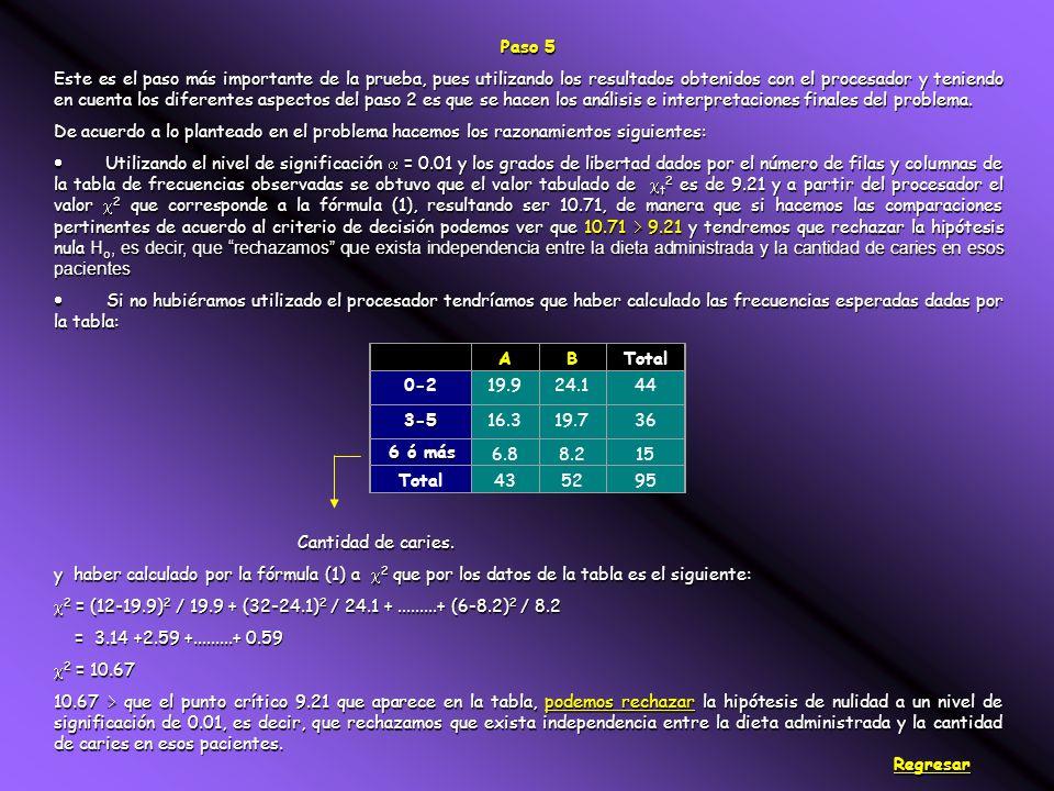 Paso 5 Este es el paso más importante de la prueba, pues utilizando los resultados obtenidos con el procesador y teniendo en cuenta los diferentes aspectos del paso 2 es que se hacen los análisis e interpretaciones finales del problema.