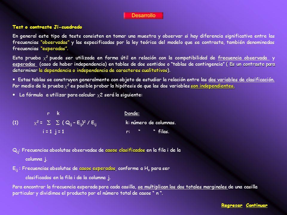 Desarrollo: Test o contraste Ji-cuadrado observadas esperadas.