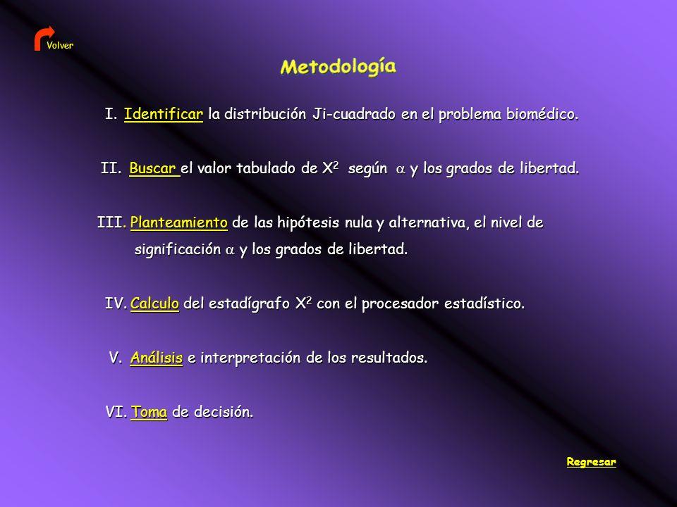 IdentificarIdentificar la distribución Ji-cuadrado en el problema biomédico.