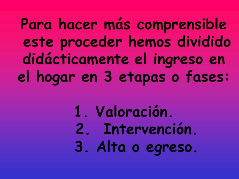 Para hacer más comprensible este proceder hemos dividido didácticamente el ingreso en el hogar en 3 etapas o fases: 1. Valoración. 2. Intervención. 3.