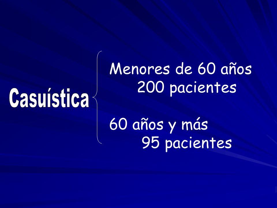 Menores de 60 años 200 pacientes 60 años y más 95 pacientes