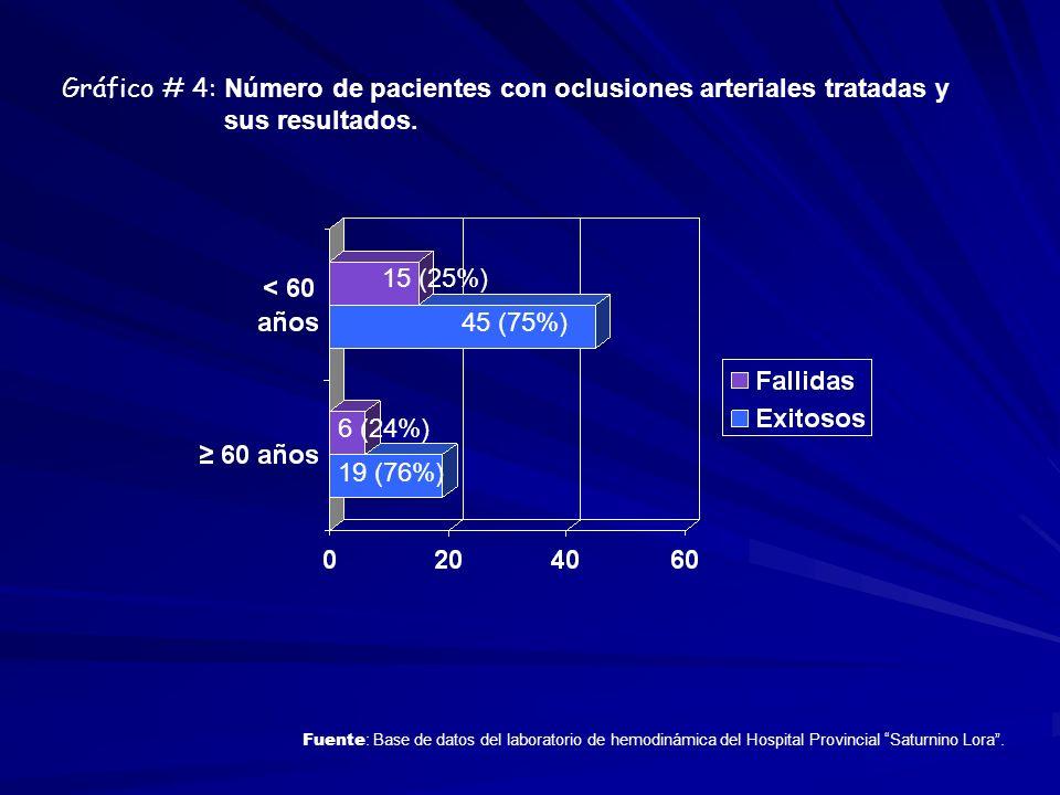 Gráfico # 4: Número de pacientes con oclusiones arteriales tratadas y sus resultados. Fuente : Base de datos del laboratorio de hemodinámica del Hospi