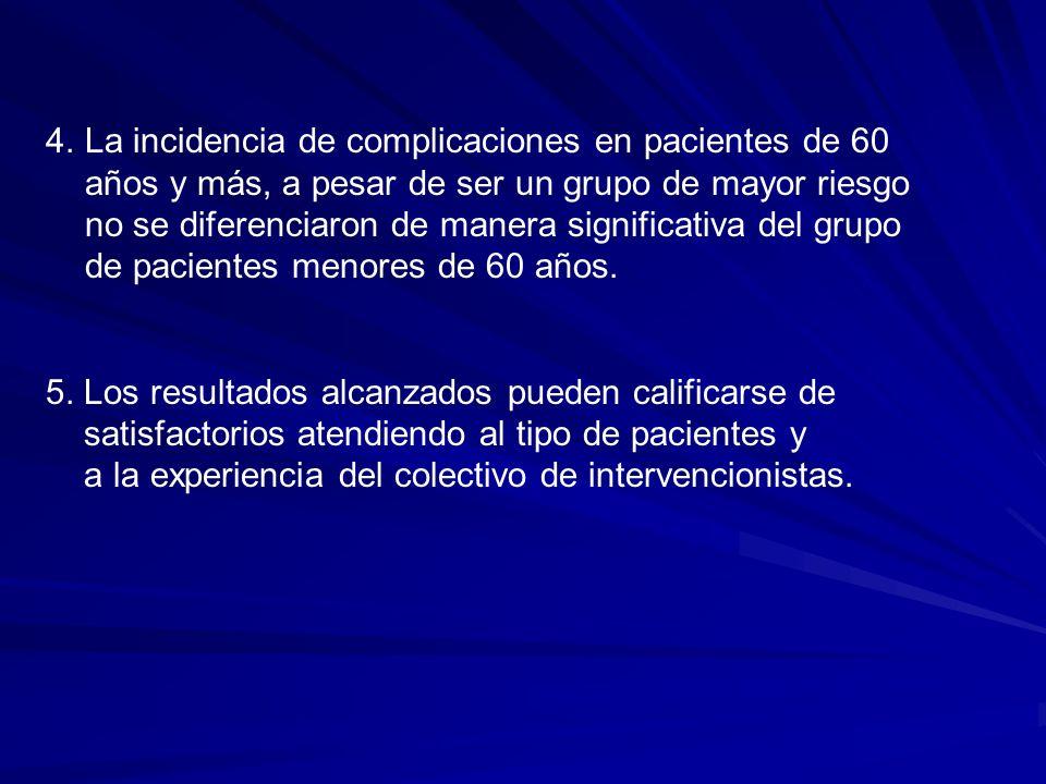 4.La incidencia de complicaciones en pacientes de 60 años y más, a pesar de ser un grupo de mayor riesgo no se diferenciaron de manera significativa d