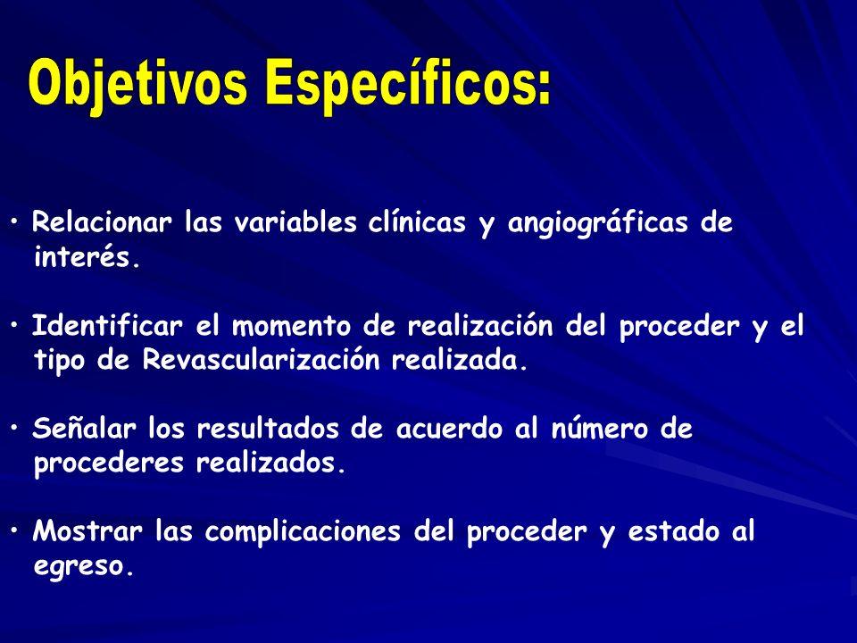 Relacionar las variables clínicas y angiográficas de interés. Identificar el momento de realización del proceder y el tipo de Revascularización realiz
