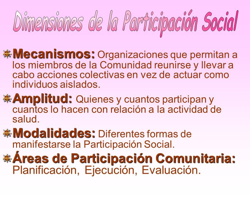 Colaboración o Participación colaborativa Colaboración o Participación colaborativa : La población no participa ni en la detección ni definición de soluciones.