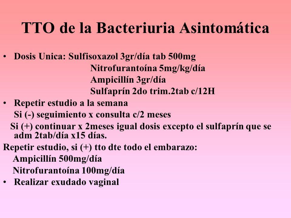 TTO de la Bacteriuria Asintomática Dosis Unica: Sulfisoxazol 3gr/día tab 500mg Nitrofurantoína 5mg/kg/día Ampicillín 3gr/día Sulfaprín 2do trim.2tab c