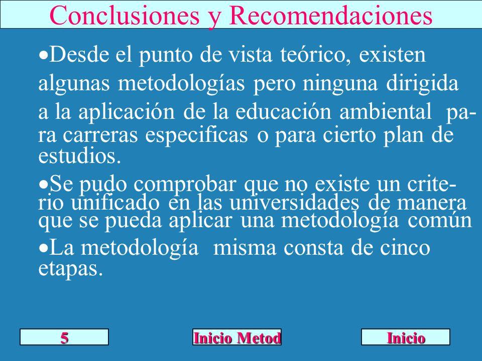Conclusiones y Recomendaciones Desde el punto de vista teórico, existen algunas metodologías pero ninguna dirigida a la aplicación de la educación amb