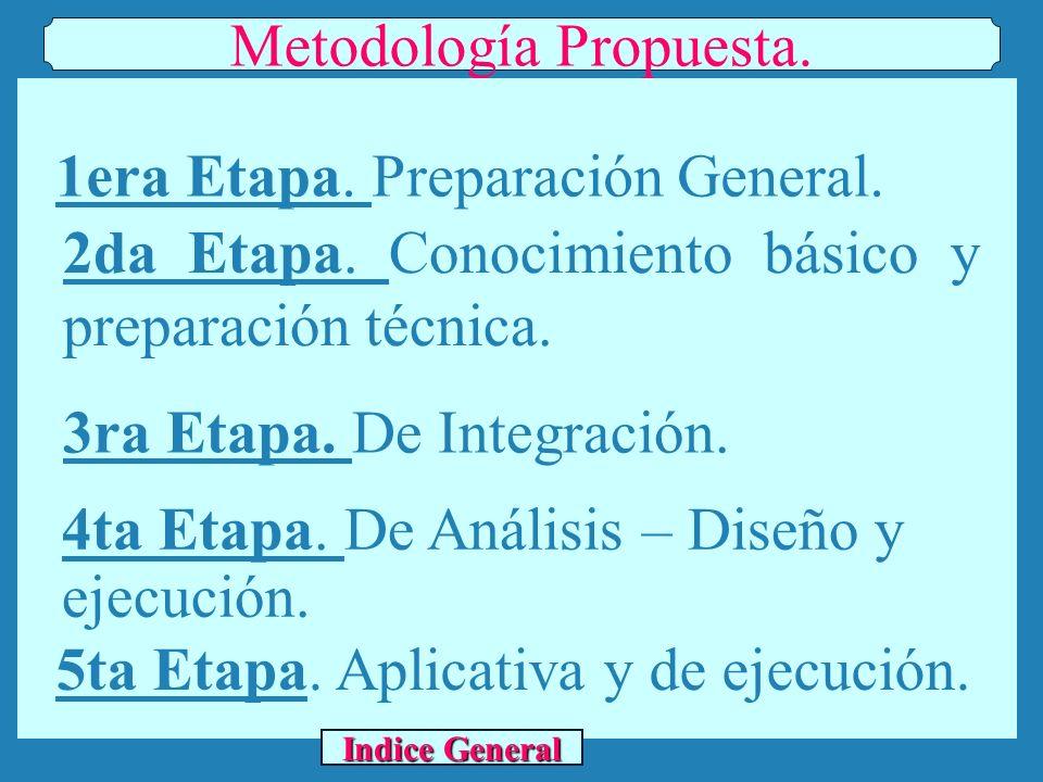 Metodología Propuesta. 1era Etapa. Preparación General. 2da Etapa. Conocimiento básico y preparación técnica. 3ra Etapa. De Integración. 4ta Etapa. De