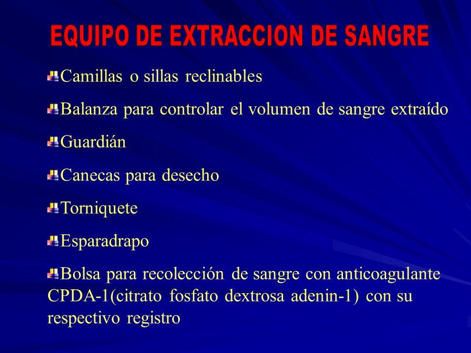 Camillas o sillas reclinables Balanza para controlar el volumen de sangre extraído Guardián Canecas para desecho Torniquete Esparadrapo Bolsa para rec