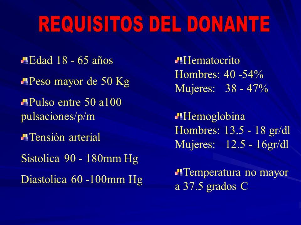 Edad 18 - 65 años Peso mayor de 50 Kg Pulso entre 50 a100 pulsaciones/p/m Tensión arterial Sistolica 90 - 180mm Hg Diastolica 60 -100mm Hg Hematocrito