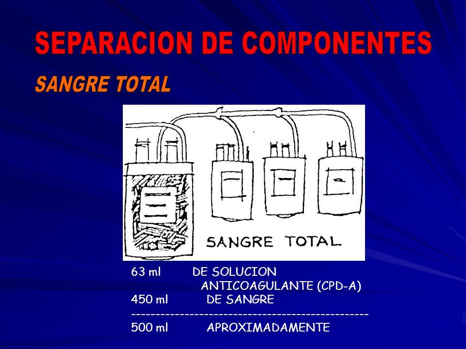 63 ml DE SOLUCION ANTICOAGULANTE (CPD-A) 450 ml DE SANGRE ------------------------------------------------- 500 ml APROXIMADAMENTE