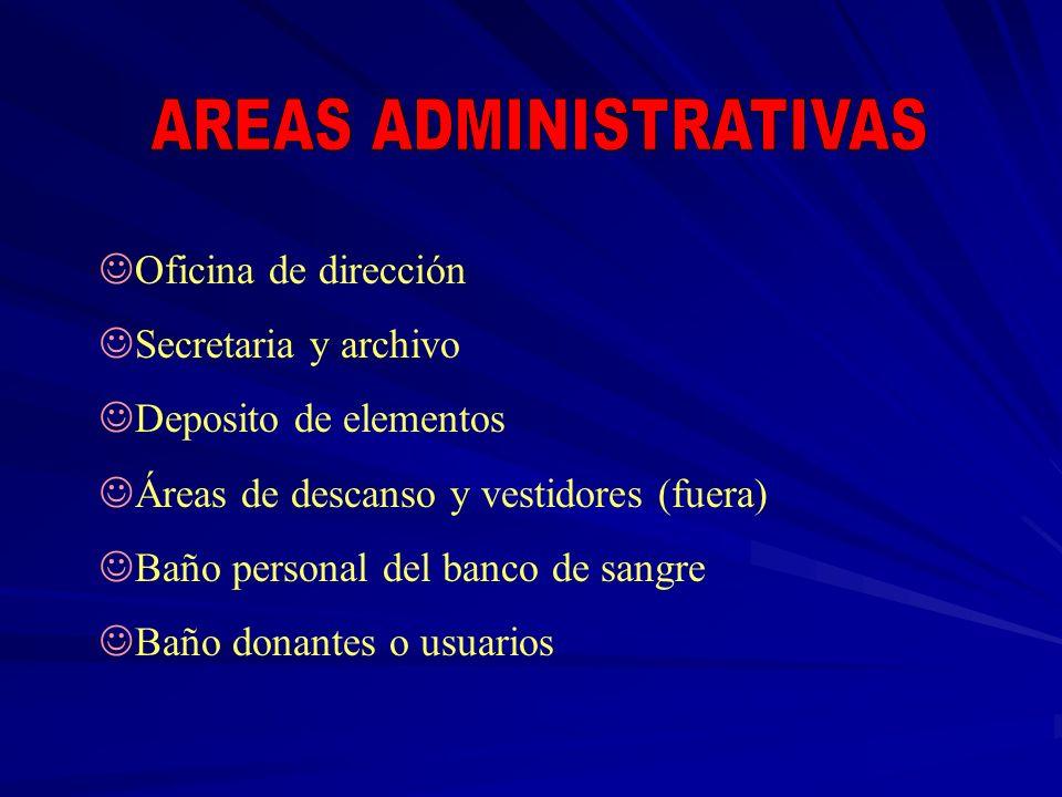 Oficina de dirección Secretaria y archivo Deposito de elementos Áreas de descanso y vestidores (fuera) Baño personal del banco de sangre Baño donantes