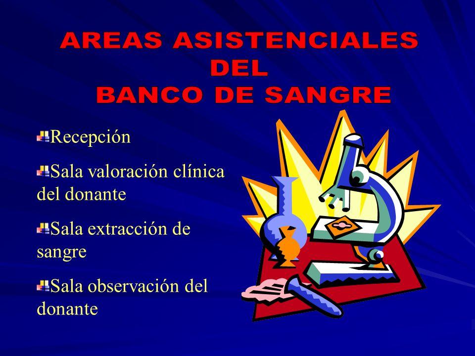 Recepción Sala valoración clínica del donante Sala extracción de sangre Sala observación del donante