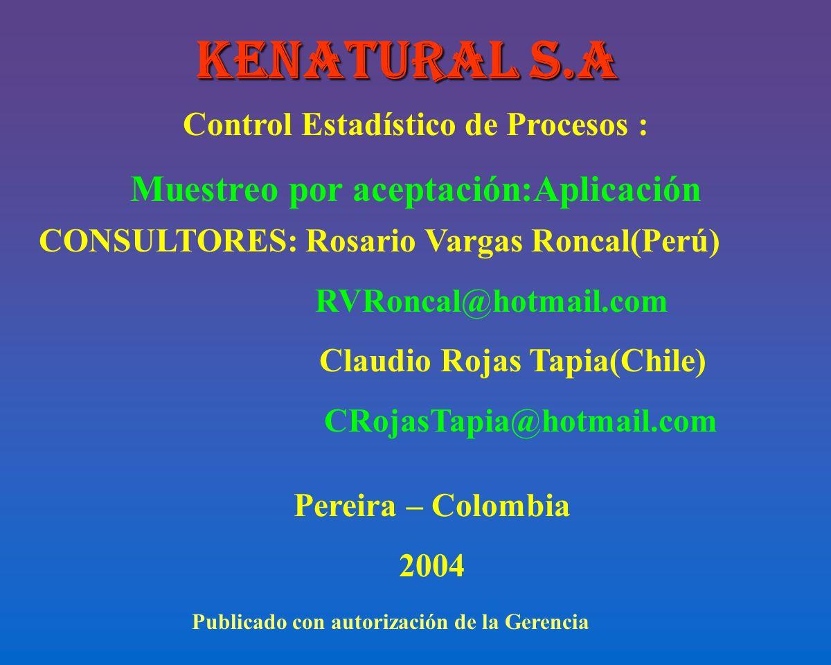 KENATURAL S.A CONSULTORES: Rosario Vargas Roncal(Perú) RVRoncal@hotmail.com Claudio Rojas Tapia(Chile) CRojasTapia@hotmail.com Pereira – Colombia 2004