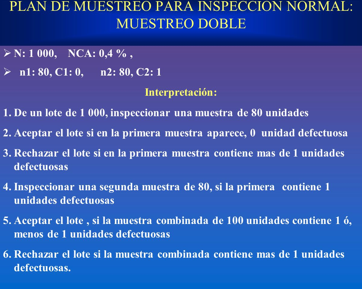 PLAN DE MUESTREO PARA INSPECCION NORMAL: MUESTREO DOBLE N: 1 000, NCA: 0,4 %, n1: 80, C1: 0, n2: 80, C2: 1 Interpretación: 1.De un lote de 1 000, insp