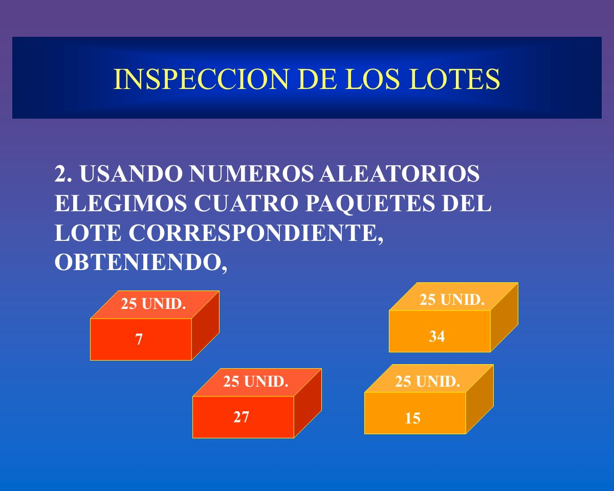 INSPECCION DE LOS LOTES 2. USANDO NUMEROS ALEATORIOS ELEGIMOS CUATRO PAQUETES DEL LOTE CORRESPONDIENTE, OBTENIENDO, 7 25 UNID. 34 25 UNID. 27 25 UNID.