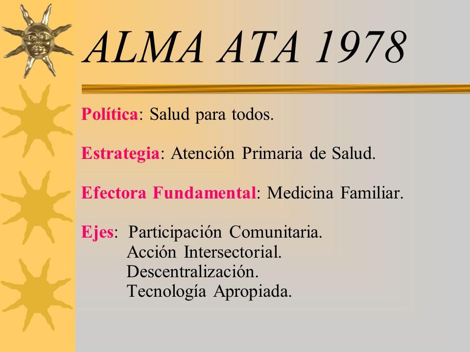 ALMA ATA 1978 Política: Salud para todos. Estrategia: Atención Primaria de Salud. Efectora Fundamental: Medicina Familiar. Ejes: Participación Comunit