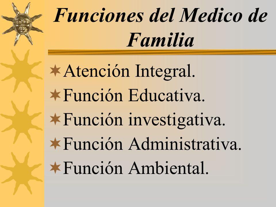 Funciones del Medico de Familia Atención Integral. Función Educativa. Función investigativa. Función Administrativa. Función Ambiental.