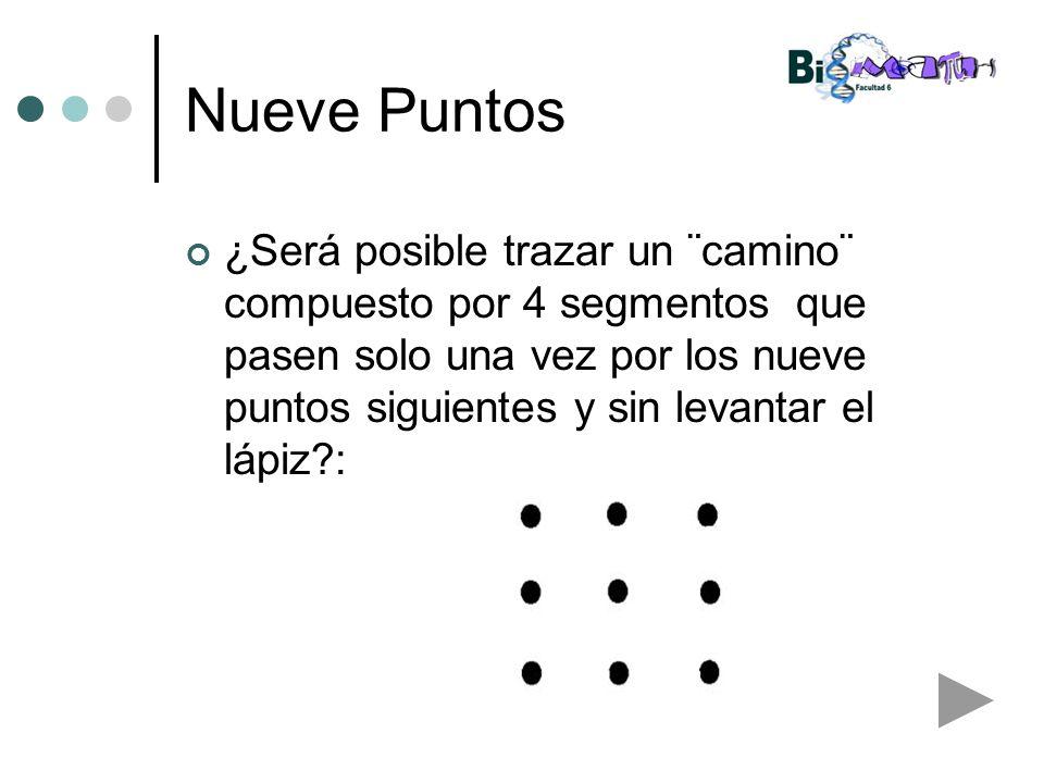 Nueve Puntos ¿Será posible trazar un ¨camino¨ compuesto por 4 segmentos que pasen solo una vez por los nueve puntos siguientes y sin levantar el lápiz