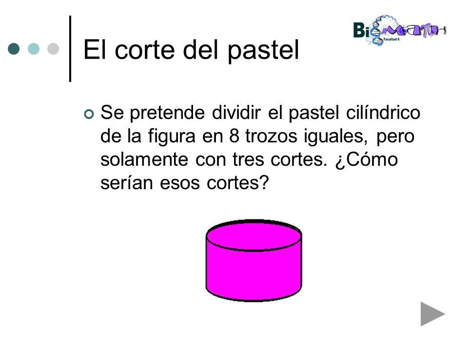 El corte del pastel Se pretende dividir el pastel cilíndrico de la figura en 8 trozos iguales, pero solamente con tres cortes. ¿Cómo serían esos corte